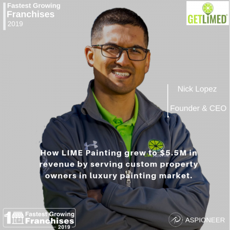how-lime-painting-grew-to-55m-in-revenue